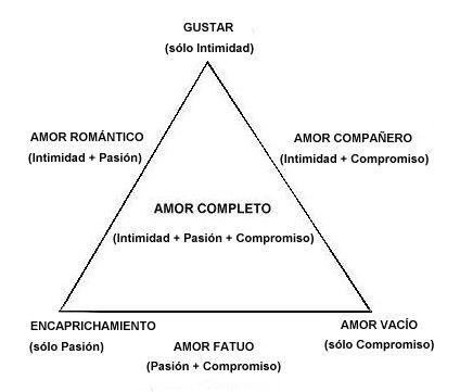 triangulo_parejas